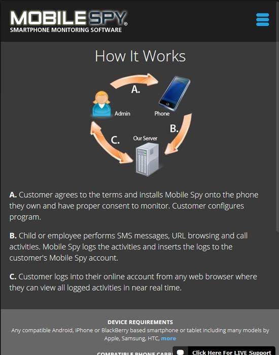 mobile-spy-how-it-works-screenshot